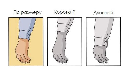 правильная длина рукава