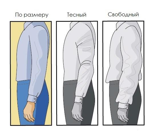 правильный размер рукава